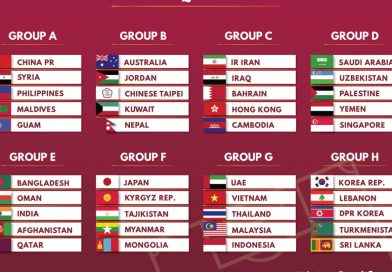 World Cup Football 2022 Asian Qualifiers draw, Nepal to face tough team